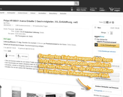 Amazon Ranking: Einkaufswagen-Feld (Buy Box): Andere Verkäufer: Leer.