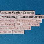 Amazon Vendor Central: Prozessablauf Warenanlieferung für ein erfolgreiches Weihnachtsgeschäft meistern.