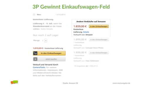 3P Gewinnt Einkaufswagen-Feld
