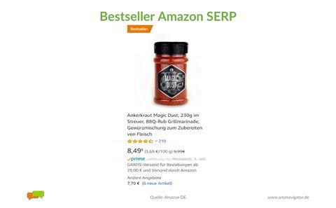 Bestseller SERP