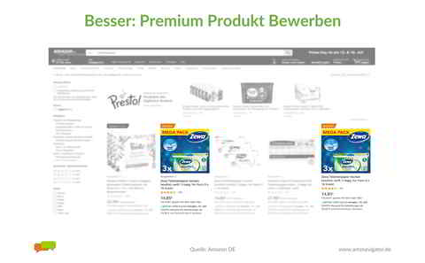 Amazon Advertising: Premium Bewerben