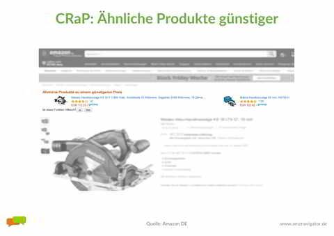CRaP: Ähnliche Produkte günstiger.