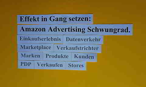 Amazon Advertising Schwungrad Triggern