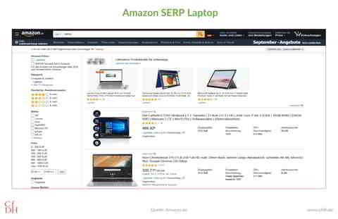 Amazon SERP Laptop