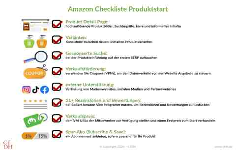Amazon Vendor Central Checkliste Produktstart